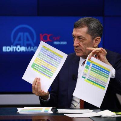 Milli Eğitim Bakanı Selçuk açıkladı... Tatil uzayacak mı?